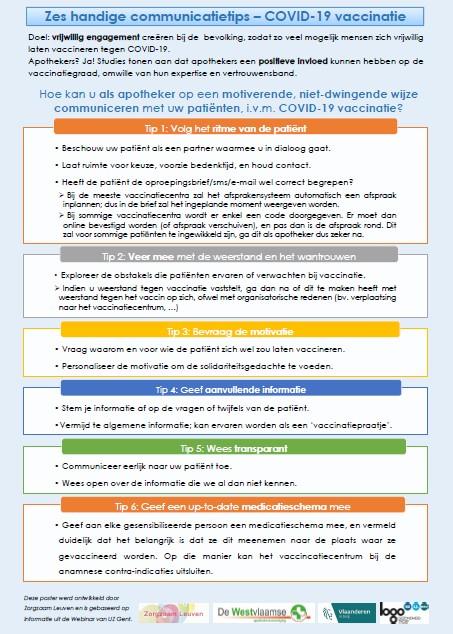6 handige communicatietips – COVID-19 vaccinatie